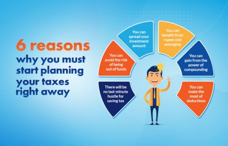 6 reasons why you must start planning your taxes right away