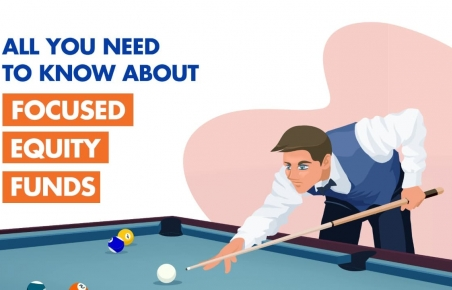 All you need to know about Focused Equity Funds