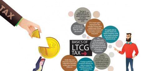 All you need to know about LTCG