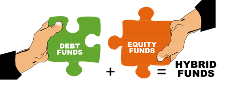 concept of debt funding and equity Synergy finds themselves in the middle of the battle between debt vs equity financing trulance launch is continuing to impress and with roughly 32% refill rates, the company is surpassing.